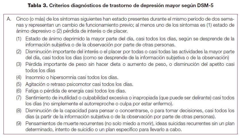 depresión mayor recurrente sintomas de diabetes