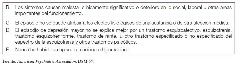 Tabla 3. Criterios diagnósticos de trastorno de depresión mayor según DSM-5